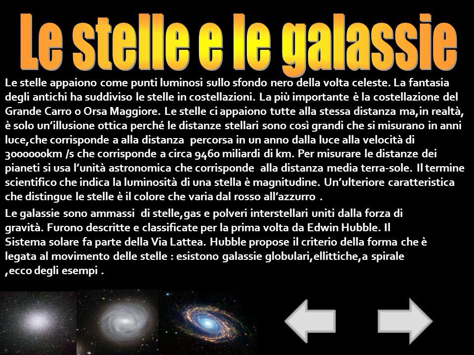 Le galassie sono ammassi di stelle,gas e polveri interstellari uniti dalla forza di gravità.