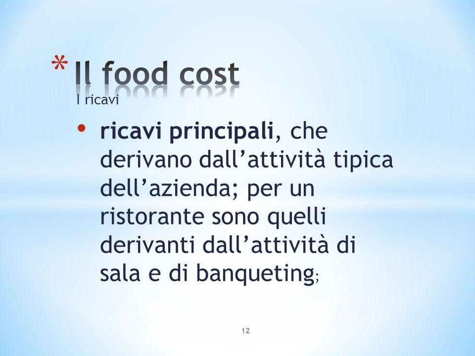 I ricavi ricavi principali, che derivano dallattività tipica dellazienda; per un ristorante sono quelli derivanti dallattività di sala e di banqueting