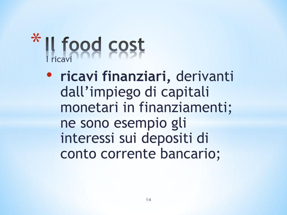 I ricavi ricavi finanziari, derivanti dallimpiego di capitali monetari in finanziamenti; ne sono esempio gli interessi sui depositi di conto corrente