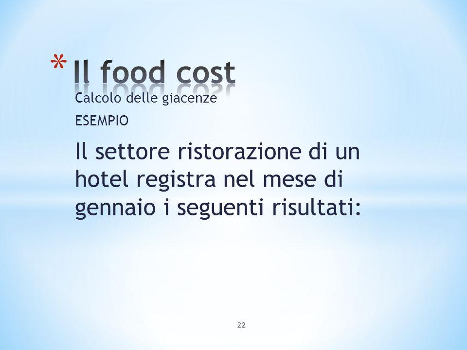 Calcolo delle giacenze ESEMPIO Il settore ristorazione di un hotel registra nel mese di gennaio i seguenti risultati: 22