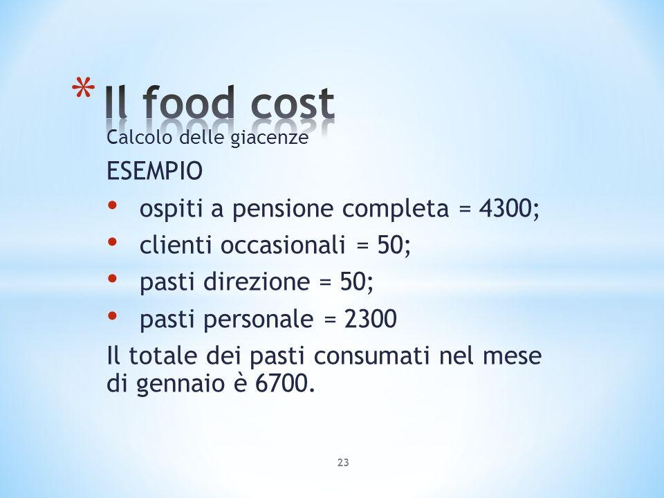 Calcolo delle giacenze ESEMPIO ospiti a pensione completa = 4300; clienti occasionali = 50; pasti direzione = 50; pasti personale = 2300 Il totale dei