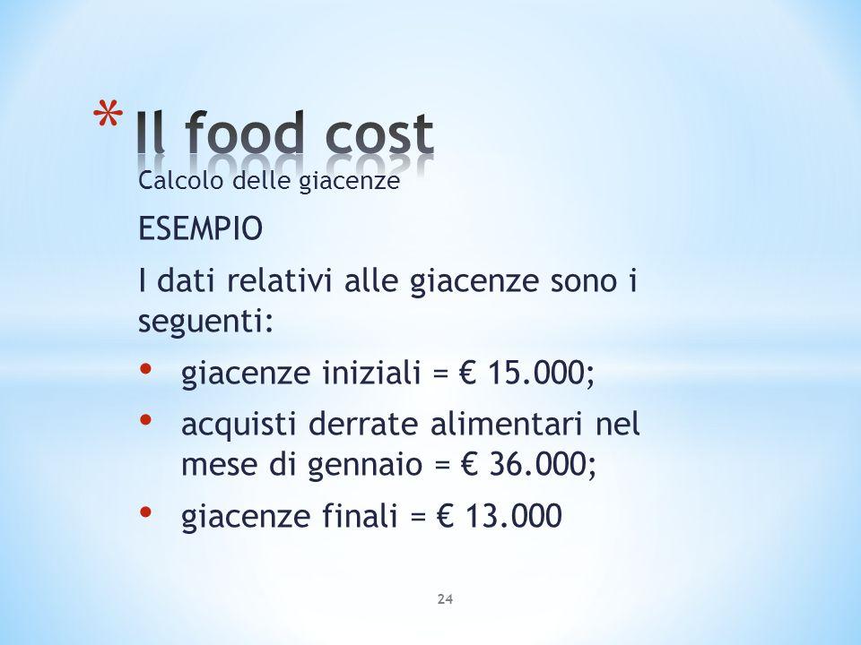 Calcolo delle giacenze ESEMPIO I dati relativi alle giacenze sono i seguenti: giacenze iniziali = 15.000; acquisti derrate alimentari nel mese di genn
