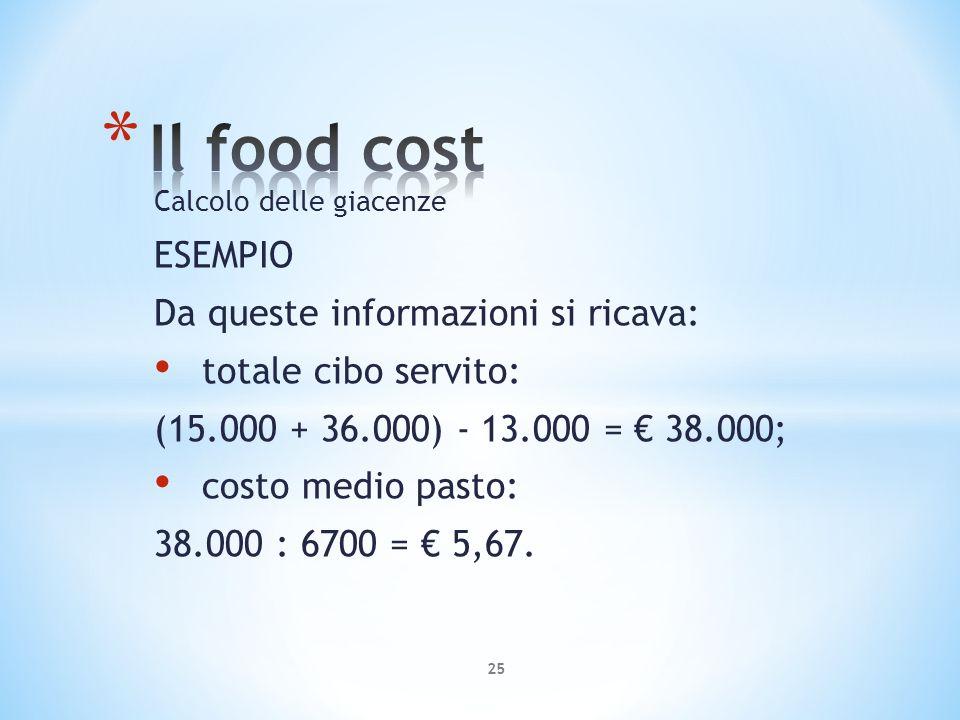 Calcolo delle giacenze ESEMPIO Da queste informazioni si ricava: totale cibo servito: (15.000 + 36.000) - 13.000 = 38.000; costo medio pasto: 38.000 :