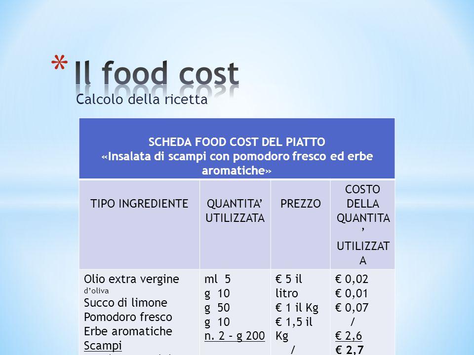 Calcolo della ricetta 29 SCHEDA FOOD COST DEL PIATTO «Insalata di scampi con pomodoro fresco ed erbe aromatiche» TIPO INGREDIENTEQUANTITA UTILIZZATA P