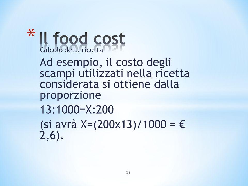 Calcolo della ricetta Ad esempio, il costo degli scampi utilizzati nella ricetta considerata si ottiene dalla proporzione 13:1000=X:200 (si avrà X=(20