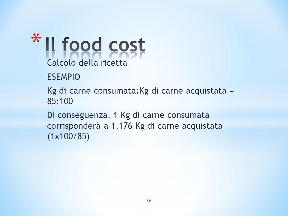 Calcolo della ricetta ESEMPIO Kg di carne consumata:Kg di carne acquistata = 85:100 Di conseguenza, 1 Kg di carne consumata corrisponderà a 1,176 Kg d