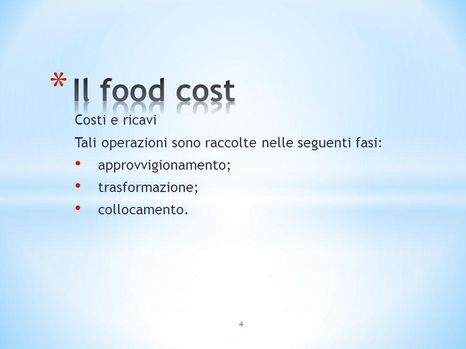 Costi e ricavi Tali operazioni sono raccolte nelle seguenti fasi: approvvigionamento; trasformazione; collocamento. 4