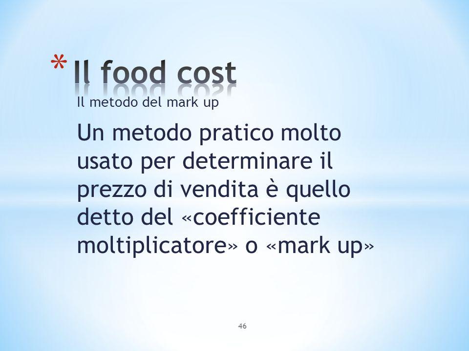 Il metodo del mark up Un metodo pratico molto usato per determinare il prezzo di vendita è quello detto del «coefficiente moltiplicatore» o «mark up»