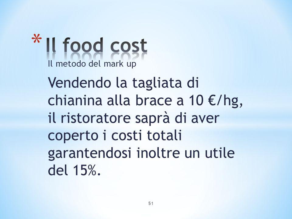 Il metodo del mark up Vendendo la tagliata di chianina alla brace a 10 /hg, il ristoratore saprà di aver coperto i costi totali garantendosi inoltre u