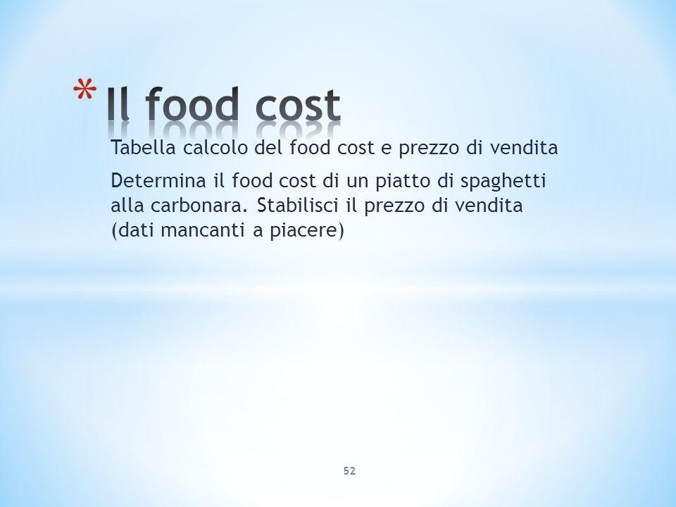 Tabella calcolo del food cost e prezzo di vendita Determina il food cost di un piatto di spaghetti alla carbonara. Stabilisci il prezzo di vendita (da