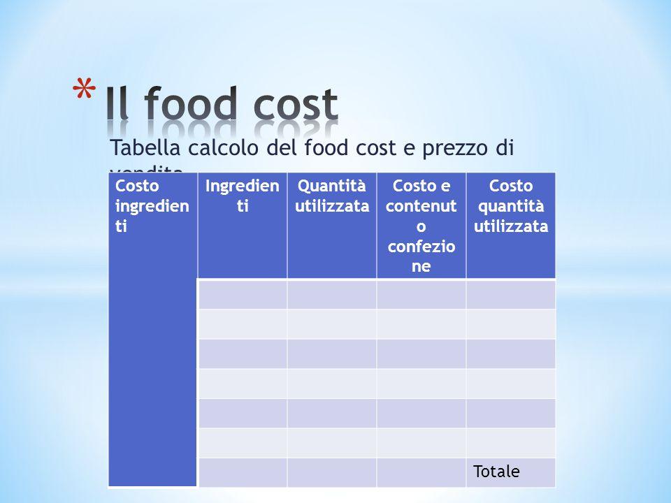 Tabella calcolo del food cost e prezzo di vendita 53 Costo ingredien ti Ingredien ti Quantità utilizzata Costo e contenut o confezio ne Costo quantità