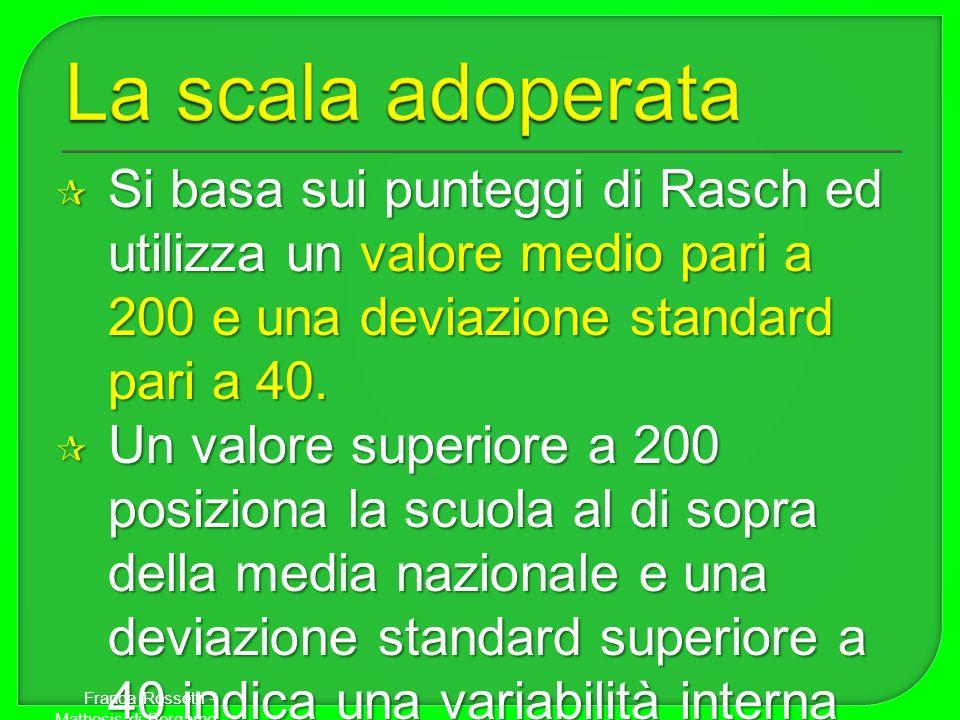 Si basa sui punteggi di Rasch ed utilizza un valore medio pari a 200 e una deviazione standard pari a 40. Si basa sui punteggi di Rasch ed utilizza un