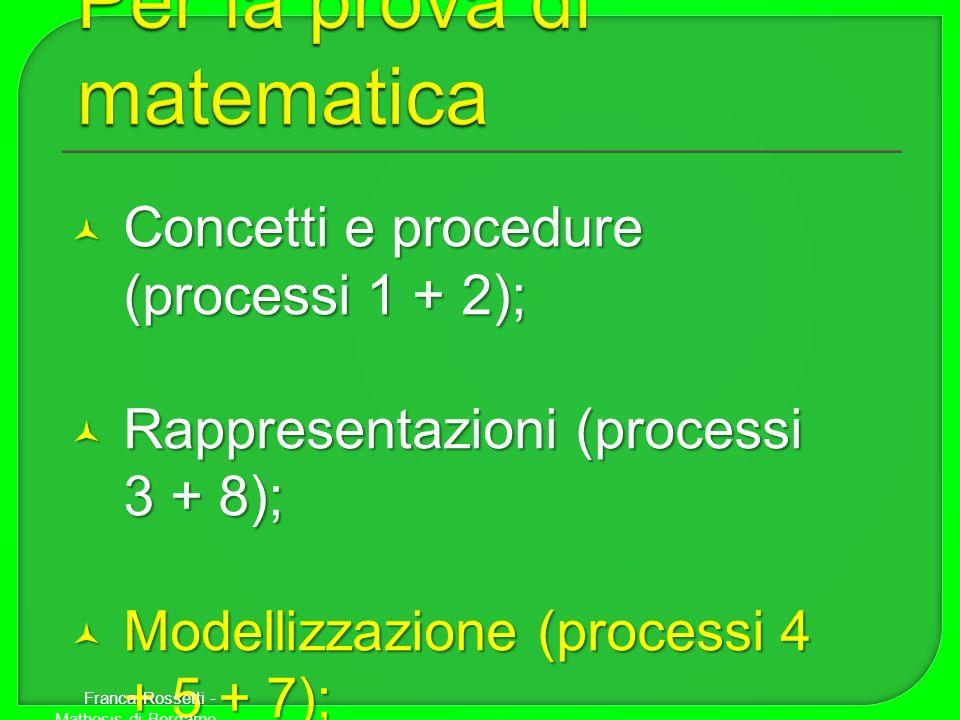 Concetti e procedure (processi 1 + 2); Concetti e procedure (processi 1 + 2); Rappresentazioni (processi 3 + 8); Rappresentazioni (processi 3 + 8); Mo