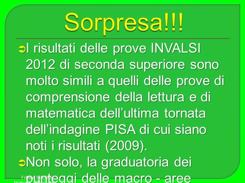 I risultati delle prove INVALSI 2012 di seconda superiore sono molto simili a quelli delle prove di comprensione della lettura e di matematica dellult