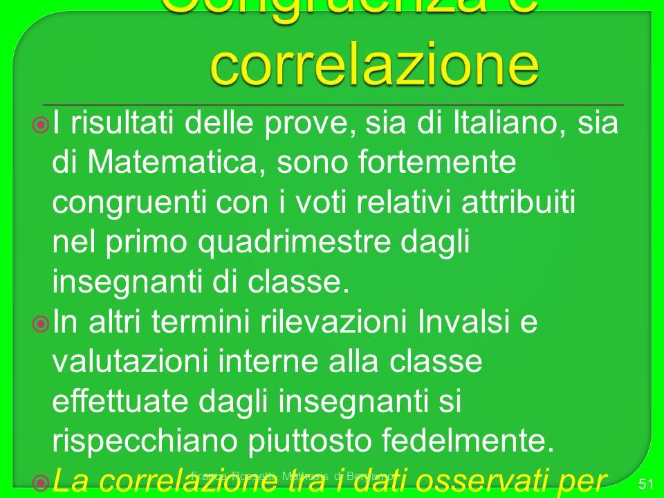 I risultati delle prove, sia di Italiano, sia di Matematica, sono fortemente congruenti con i voti relativi attribuiti nel primo quadrimestre dagli in