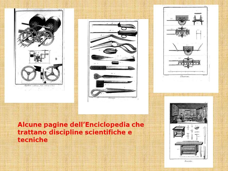 Alcune pagine dellEnciclopedia che trattano discipline scientifiche e tecniche