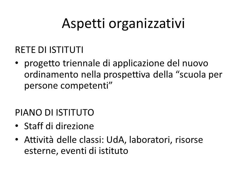 Aspetti organizzativi RETE DI ISTITUTI progetto triennale di applicazione del nuovo ordinamento nella prospettiva della scuola per persone competenti