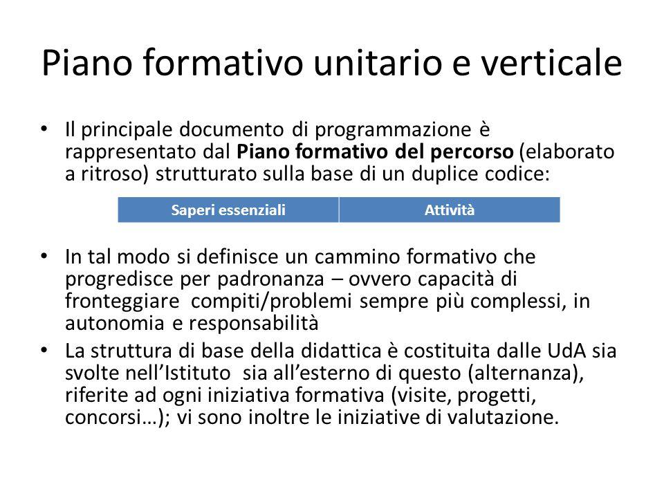 Piano formativo unitario e verticale Il principale documento di programmazione è rappresentato dal Piano formativo del percorso (elaborato a ritroso)