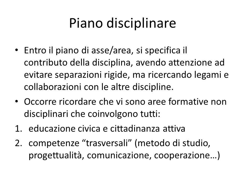 Piano disciplinare Entro il piano di asse/area, si specifica il contributo della disciplina, avendo attenzione ad evitare separazioni rigide, ma ricer