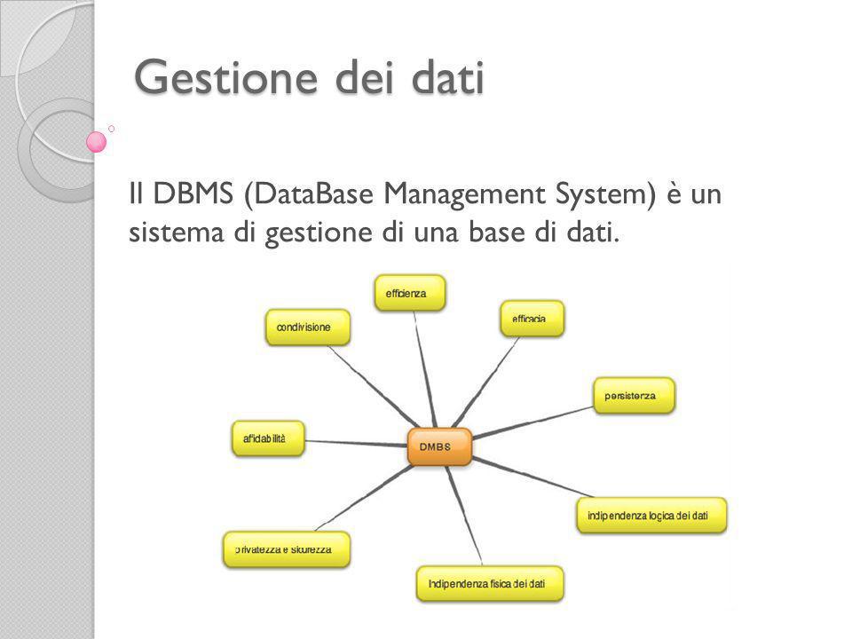 Gestione dei dati Il DBMS (DataBase Management System) è un sistema di gestione di una base di dati.