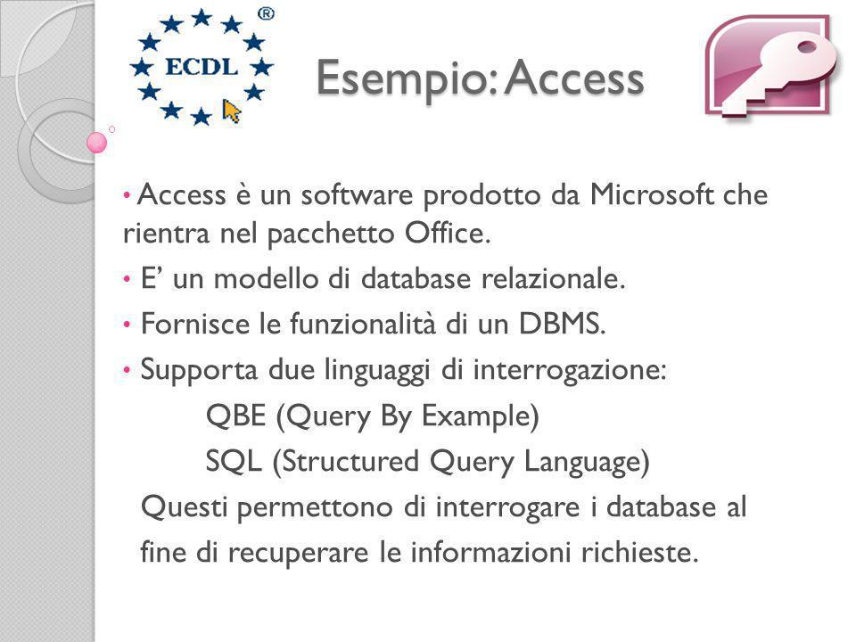 Esempio: Access Access è un software prodotto da Microsoft che rientra nel pacchetto Office.