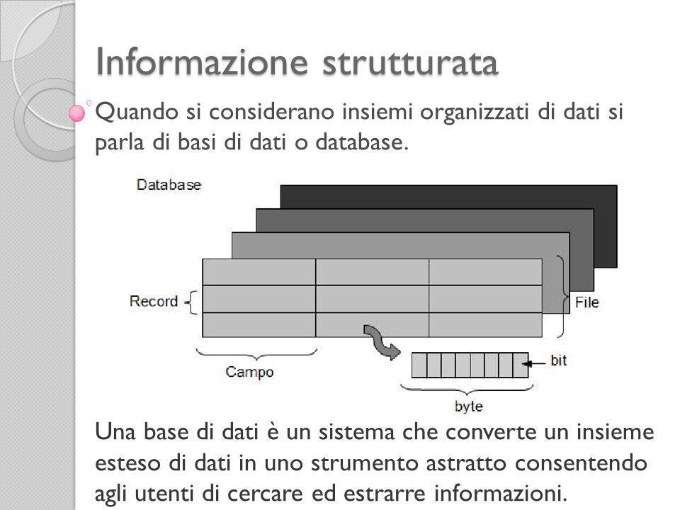 Informazione strutturata Quando si considerano insiemi organizzati di dati si parla di basi di dati o database.