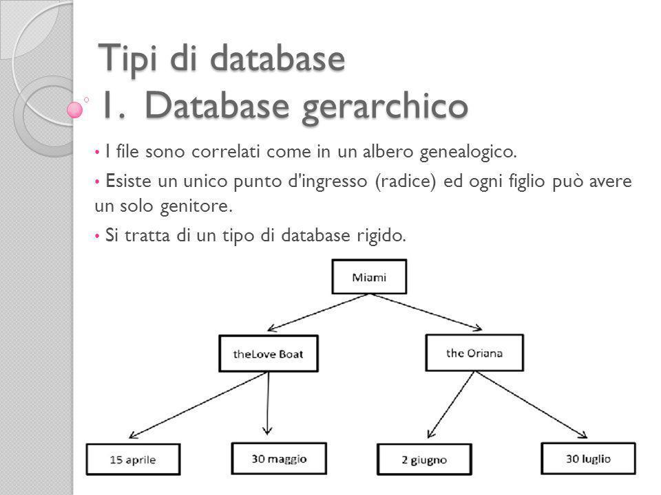 Tipi di database 2.