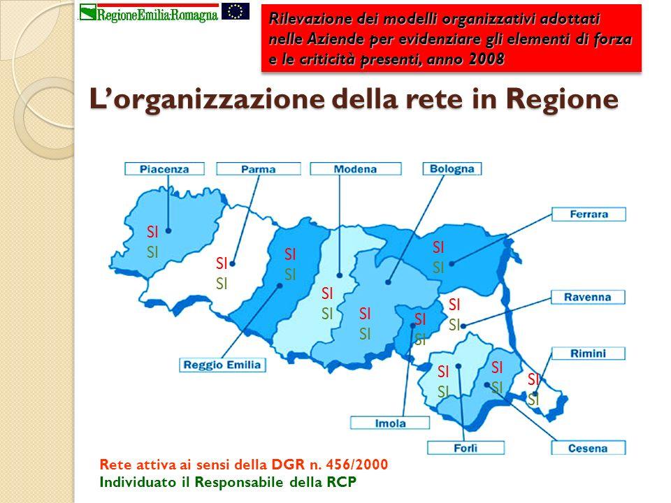 Lorganizzazione della rete in Regione Rete attiva ai sensi della DGR n. 456/2000 Individuato il Responsabile della RCP Rilevazione dei modelli organiz