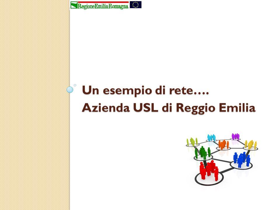 Un esempio di rete…. Azienda USL di Reggio Emilia