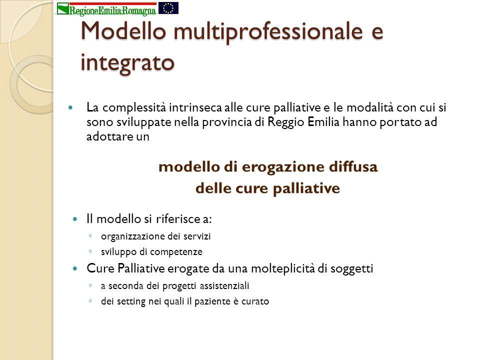 Modello multiprofessionale e integrato La complessità intrinseca alle cure palliative e le modalità con cui si sono sviluppate nella provincia di Regg