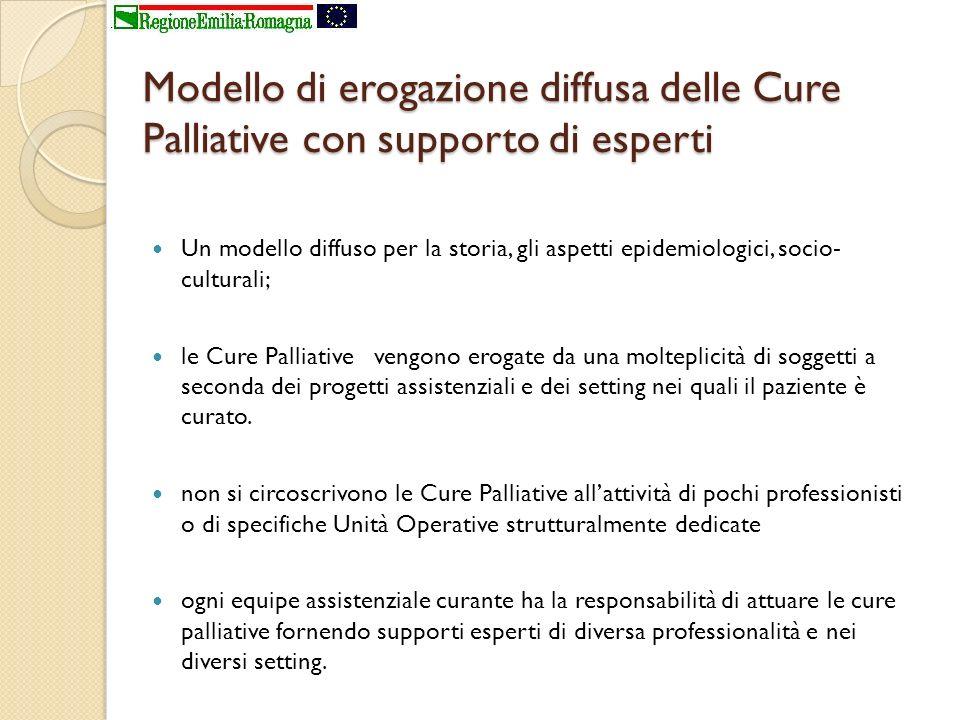 Modello di erogazione diffusa delle Cure Palliative con supporto di esperti Un modello diffuso per la storia, gli aspetti epidemiologici, socio- cultu