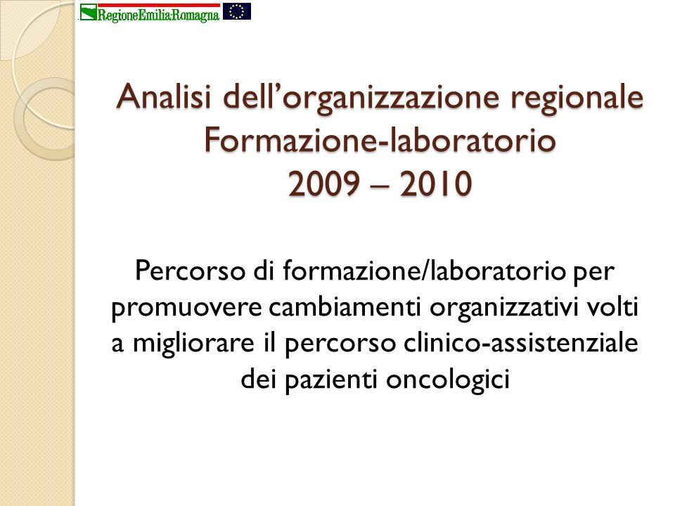 Analisi dellorganizzazione regionale Formazione-laboratorio 2009 – 2010 Percorso di formazione/laboratorio per promuovere cambiamenti organizzativi vo