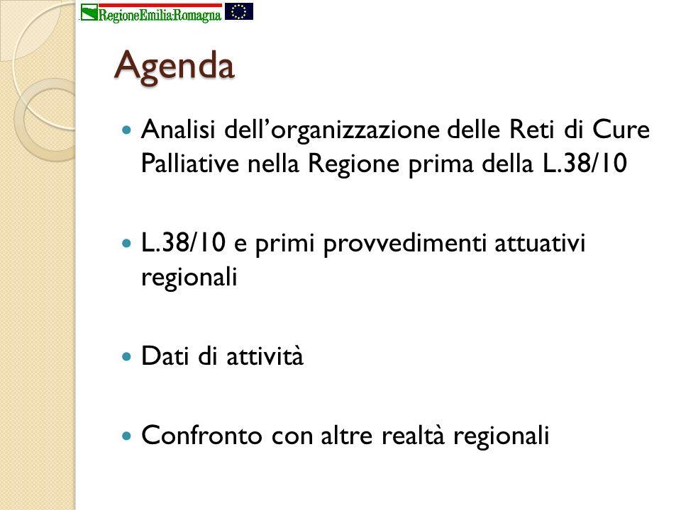 Agenda Analisi dellorganizzazione delle Reti di Cure Palliative nella Regione prima della L.38/10 L.38/10 e primi provvedimenti attuativi regionali Da