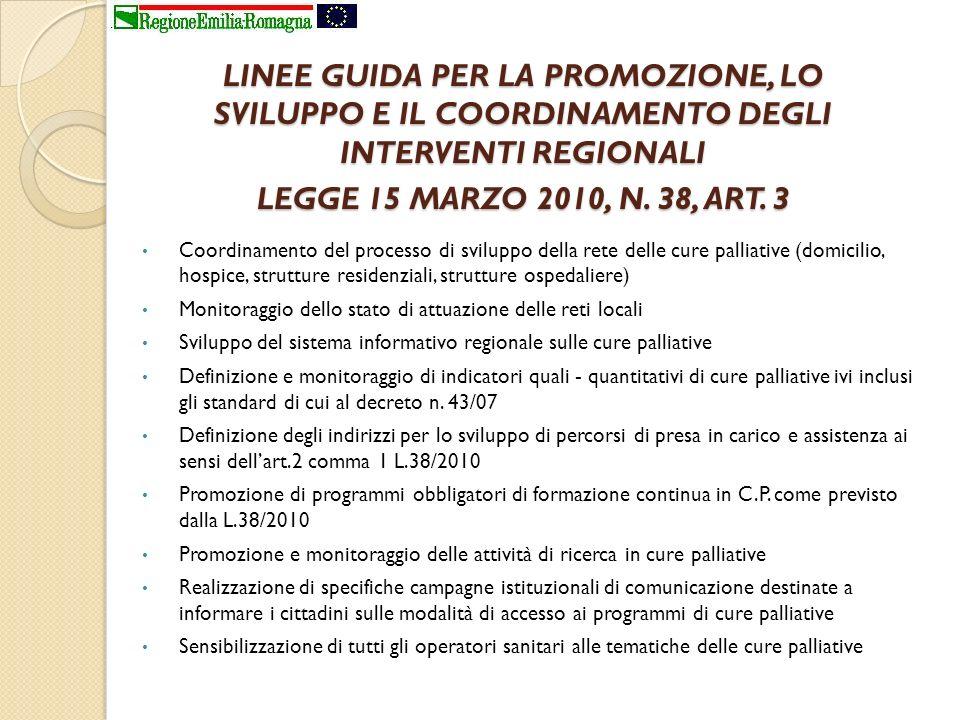 LINEE GUIDA PER LA PROMOZIONE, LO SVILUPPO E IL COORDINAMENTO DEGLI INTERVENTI REGIONALI LEGGE 15 MARZO 2010, N. 38, ART. 3 Coordinamento del processo