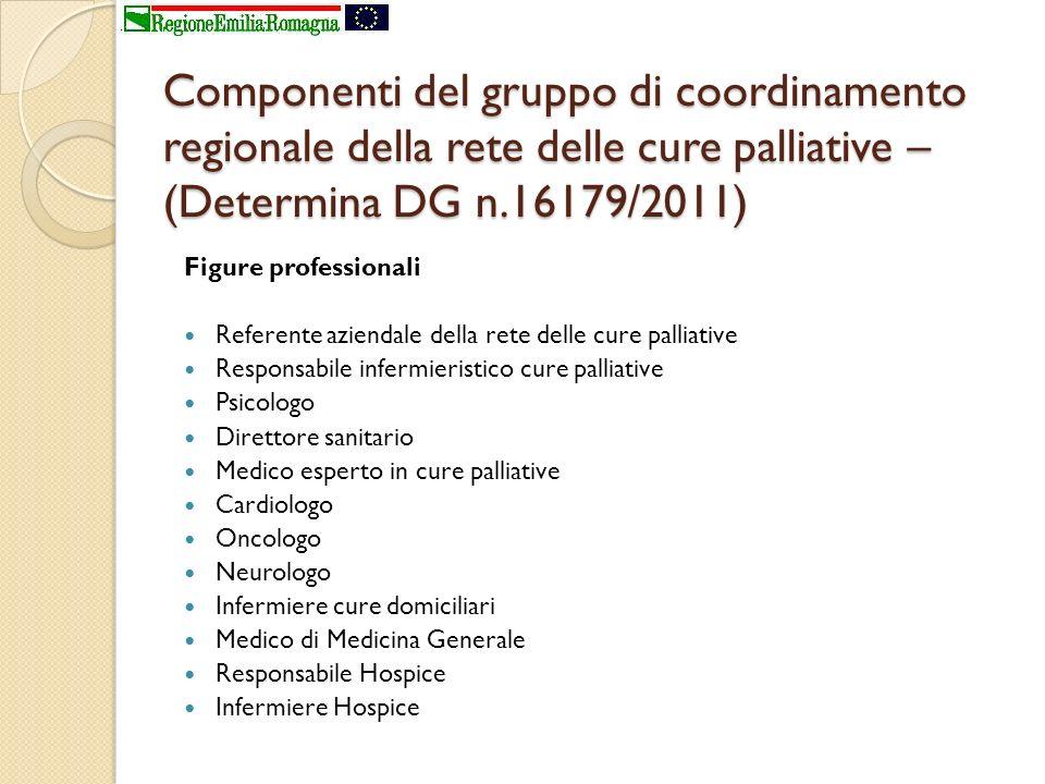 Componenti del gruppo di coordinamento regionale della rete delle cure palliative – (Determina DG n.16179/2011) Figure professionali Referente azienda
