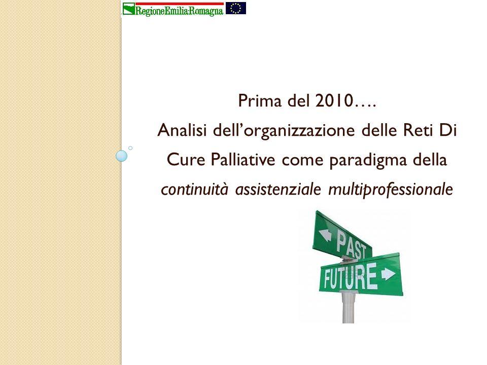 Prima del 2010…. Analisi dellorganizzazione delle Reti Di Cure Palliative come paradigma della continuità assistenziale multiprofessionale