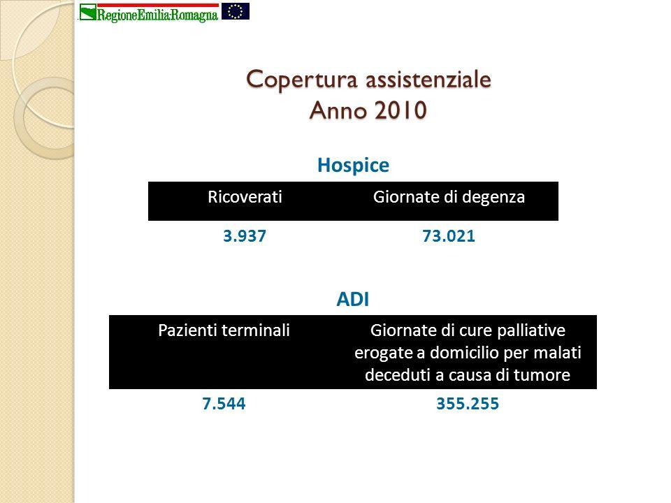 Copertura assistenziale Anno 2010 Hospice RicoveratiGiornate di degenza 3.93773.021 ADI Pazienti terminaliGiornate di cure palliative erogate a domici