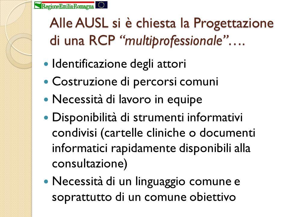 Alle AUSL si è chiesta la Progettazione di una RCP multiprofessionale…. Identificazione degli attori Costruzione di percorsi comuni Necessità di lavor