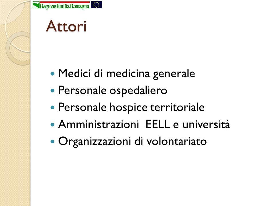 Attori Medici di medicina generale Personale ospedaliero Personale hospice territoriale Amministrazioni EELL e università Organizzazioni di volontaria