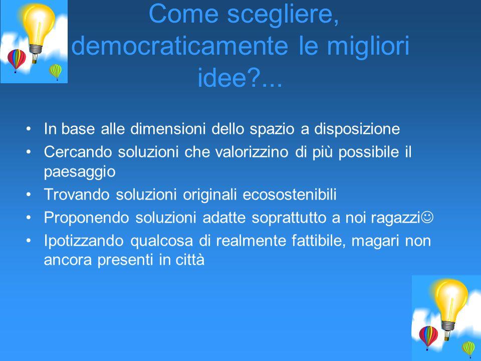 Come scegliere, democraticamente le migliori idee?... In base alle dimensioni dello spazio a disposizione Cercando soluzioni che valorizzino di più po
