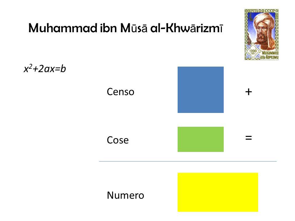 Censo Cose Numero + = x 2 +2ax=b Muhammad ibn M ū s ā al-Khw ā rizm ī