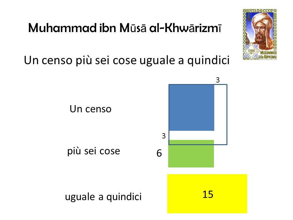 Un censo più sei cose uguale a quindici Un censo più sei cose 6 uguale a quindici 15 3 3 Muhammad ibn M ū s ā al-Khw ā rizm ī