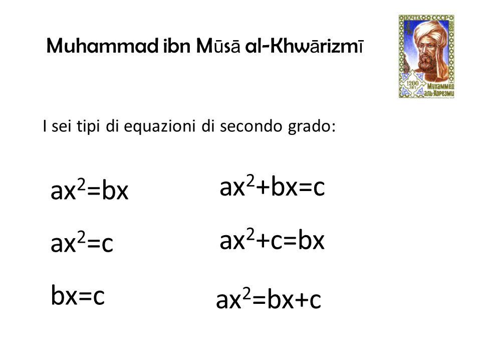 I sei tipi di equazioni di secondo grado: ax 2 =c ax 2 =bx bx=c ax 2 +bx=c ax 2 +c=bx ax 2 =bx+c Muhammad ibn M ū s ā al-Khw ā rizm ī