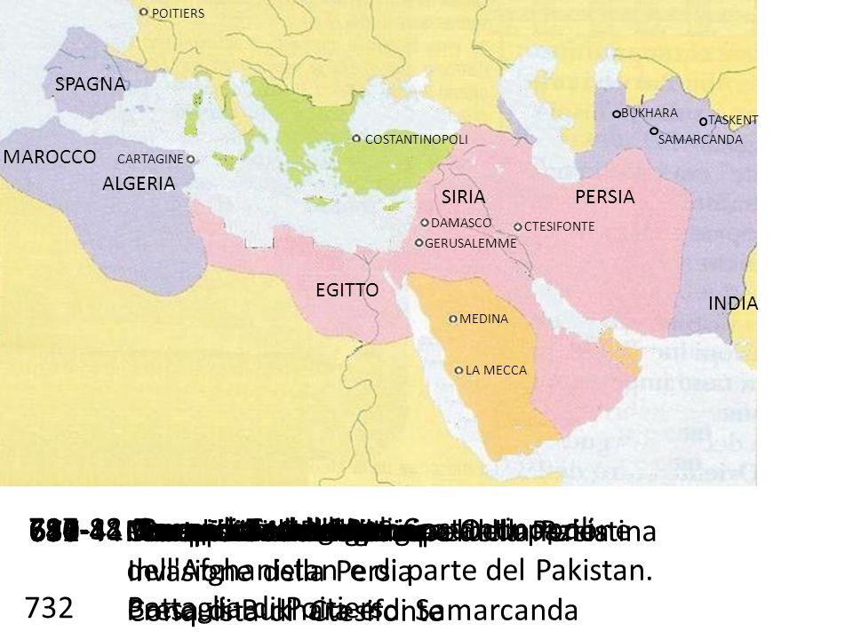 DAMASCO GERUSALEMME EGITTO MEDINA LA MECCA CTESIFONTE ALGERIA PERSIA COSTANTINOPOLI POITIERS CARTAGINE MAROCCO TASKENT BUKHARA SAMARCANDA SPAGNA SIRIA INDIA 632 Morte di Maometto635 Conquista di Damasco636 Presa di Gerusalemme 637 Occupazione della Siria e della Palestina Invasione della Persia Conquista di Ctesifonte 639-41 Invasione dell Egitto 640-44 Occupazione dell Iraq e della Persia 680 Conquista dell Algeria 681-82 Conquista del Marocco698 Presa di Cartagine 711 Conquista della Spagna.