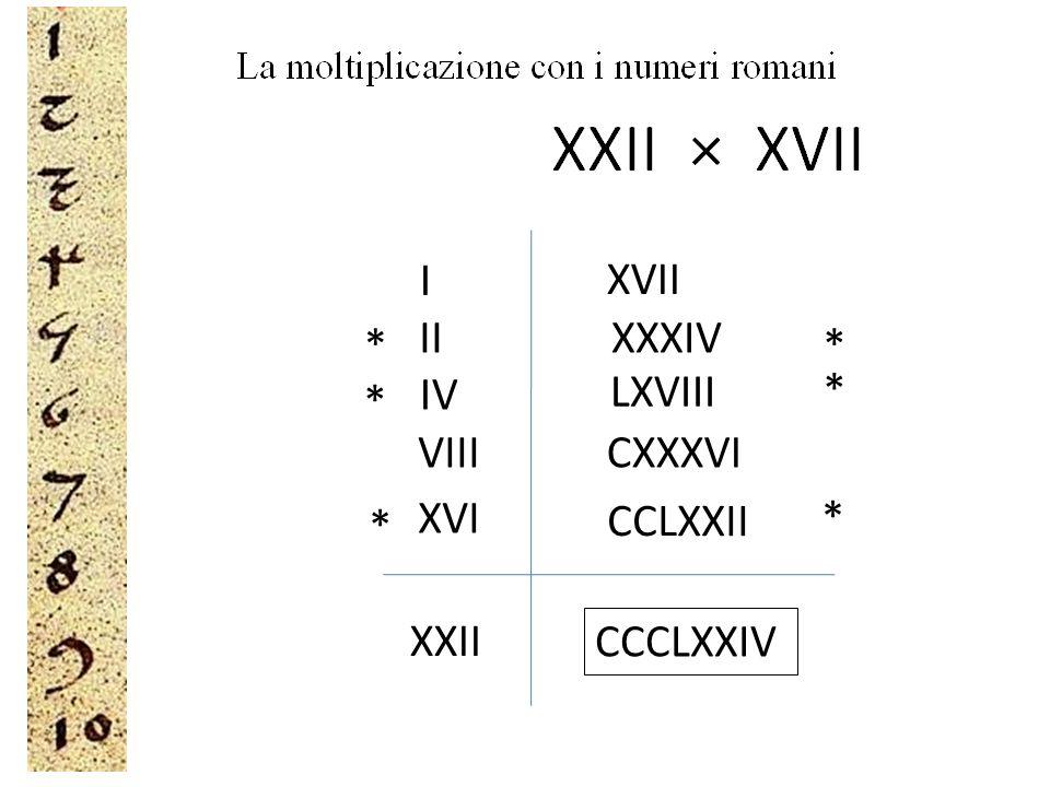 I XVII IIXXXIV IV LXVIII VIIICXXXVI XVI CCLXXII * * * XXII CCCLXXIV * * *