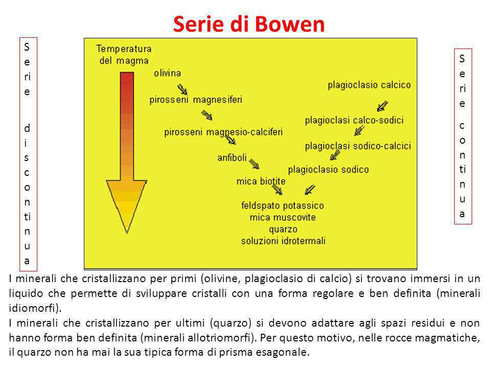 Serie di Bowen I minerali che cristallizzano per primi (olivine, plagioclasio di calcio) si trovano immersi in un liquido che permette di sviluppare c