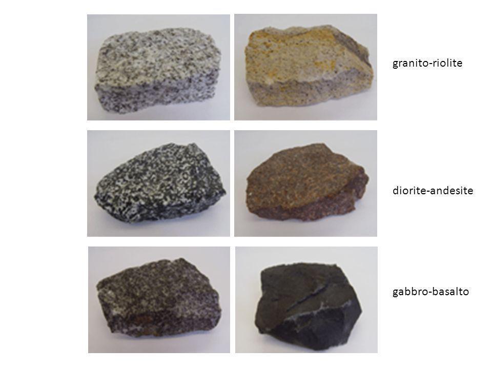 granito-riolite diorite-andesite gabbro-basalto