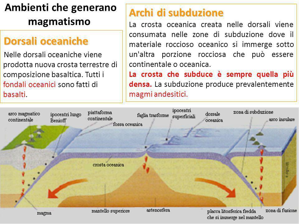 Ambienti che generano magmatismo Dorsali oceaniche Nelle dorsali oceaniche viene prodotta nuova crosta terrestre di composizione basaltica. Tutti i fo