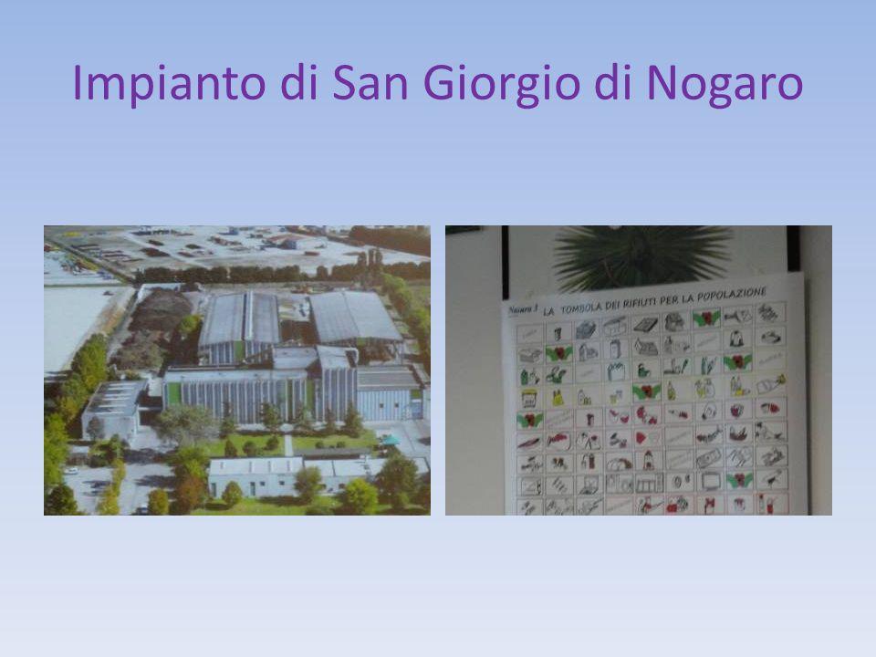 Impianto di San Giorgio di Nogaro