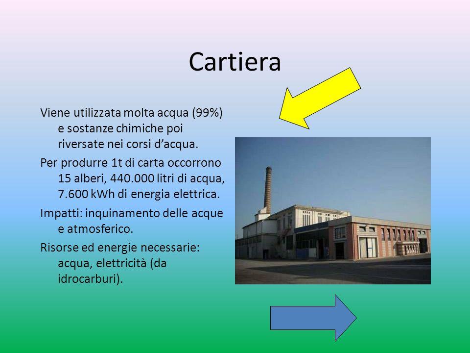 Cartiera Viene utilizzata molta acqua (99%) e sostanze chimiche poi riversate nei corsi dacqua. Per produrre 1t di carta occorrono 15 alberi, 440.000